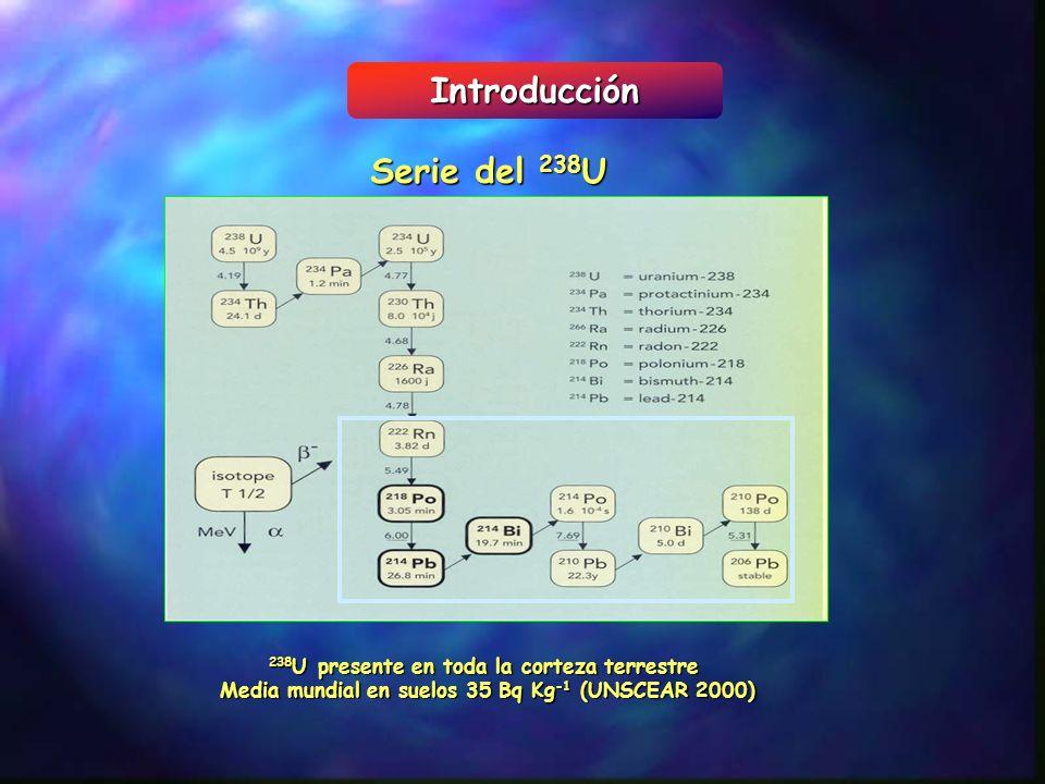 Introducción Serie del 238 U 238 U presente en toda la corteza terrestre Media mundial en suelos 35 Bq Kg -1 (UNSCEAR 2000)