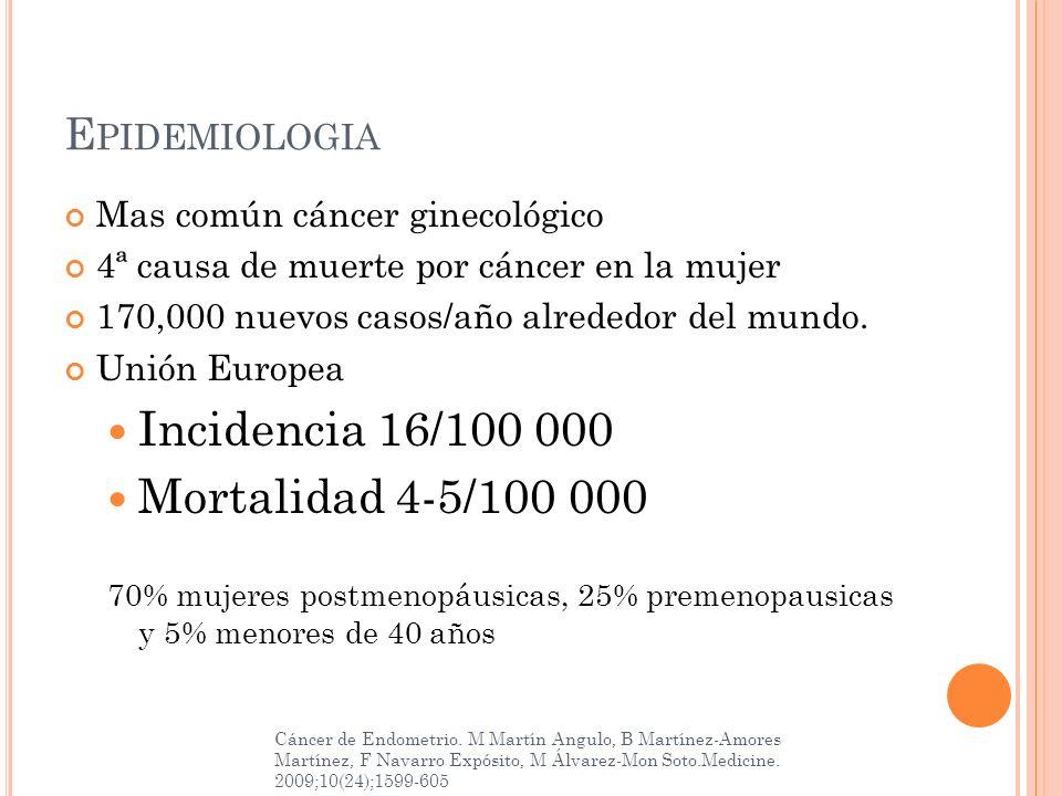 E PIDEMIOLOGIA Mas común cáncer ginecológico 4ª causa de muerte por cáncer en la mujer 170,000 nuevos casos/año alrededor del mundo. Unión Europea Inc