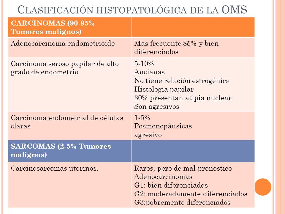 C LASIFICACIÓN HISTOPATOLÓGICA DE LA OMS CARCINOMAS (90-95% Tumores malignos) Adenocarcinoma endometrioideMas frecuente 85% y bien diferenciados Carci