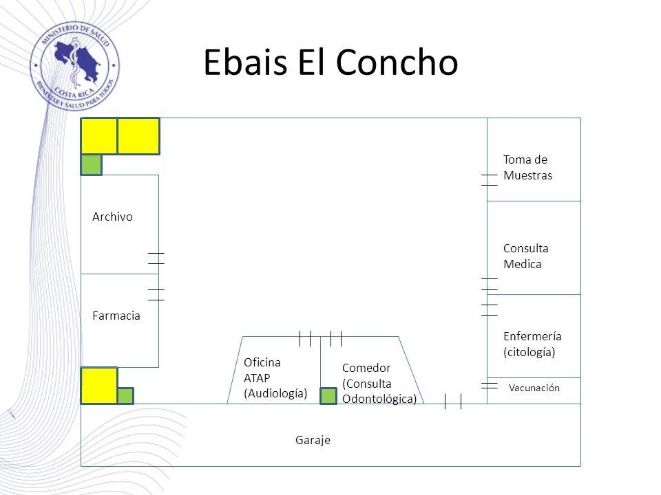 Ebais El Concho Farmacia Archivo Vacunación Oficina ATAP (Audiología) Garaje Comedor (Consulta Odontológica) Toma de Muestras Consulta Medica Enfermer