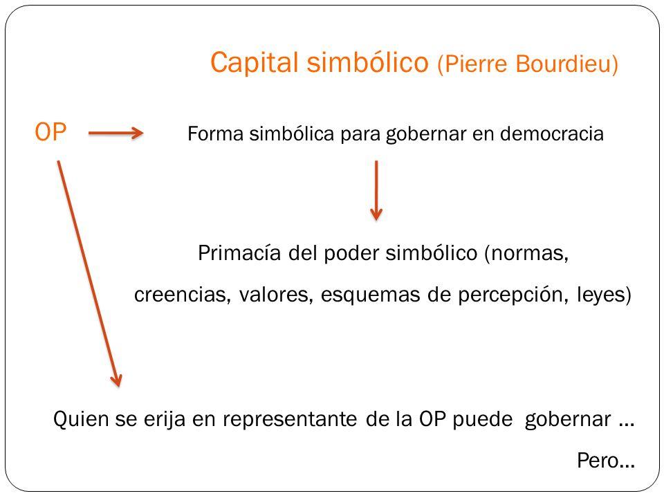 OP Forma simbólica para gobernar en democracia Primacía del poder simbólico (normas, creencias, valores, esquemas de percepción, leyes) Quien se erija