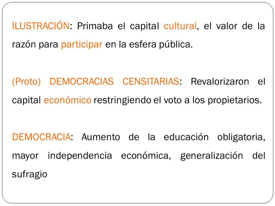 ILUSTRACIÓN: Primaba el capital cultural, el valor de la razón para participar en la esfera pública. (Proto) DEMOCRACIAS CENSITARIAS: Revalorizaron el