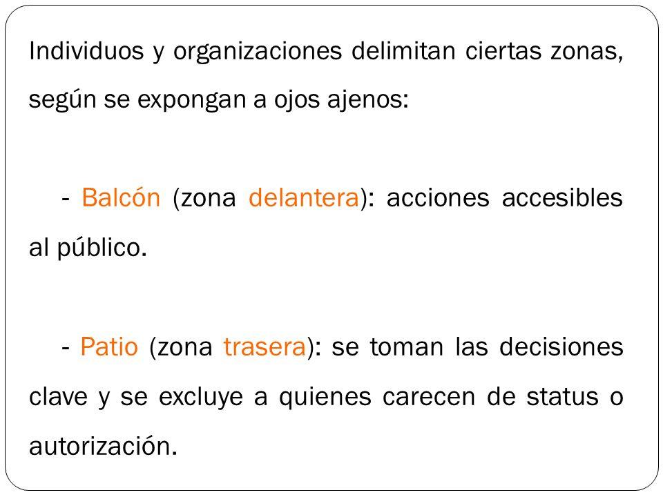 Individuos y organizaciones delimitan ciertas zonas, según se expongan a ojos ajenos: - Balcón (zona delantera): acciones accesibles al público. - Pat