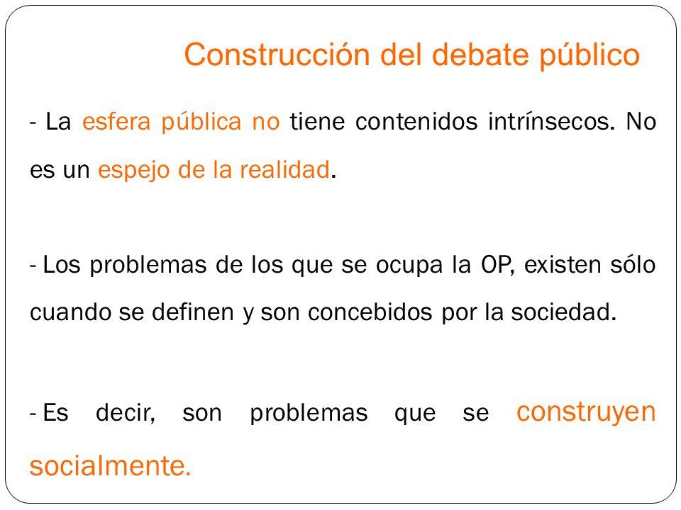 Construcción del debate público - La esfera pública no tiene contenidos intrínsecos. No es un espejo de la realidad. - Los problemas de los que se ocu
