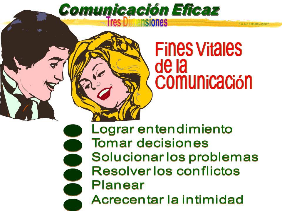 La comunicación es un fenómeno de doble vía.