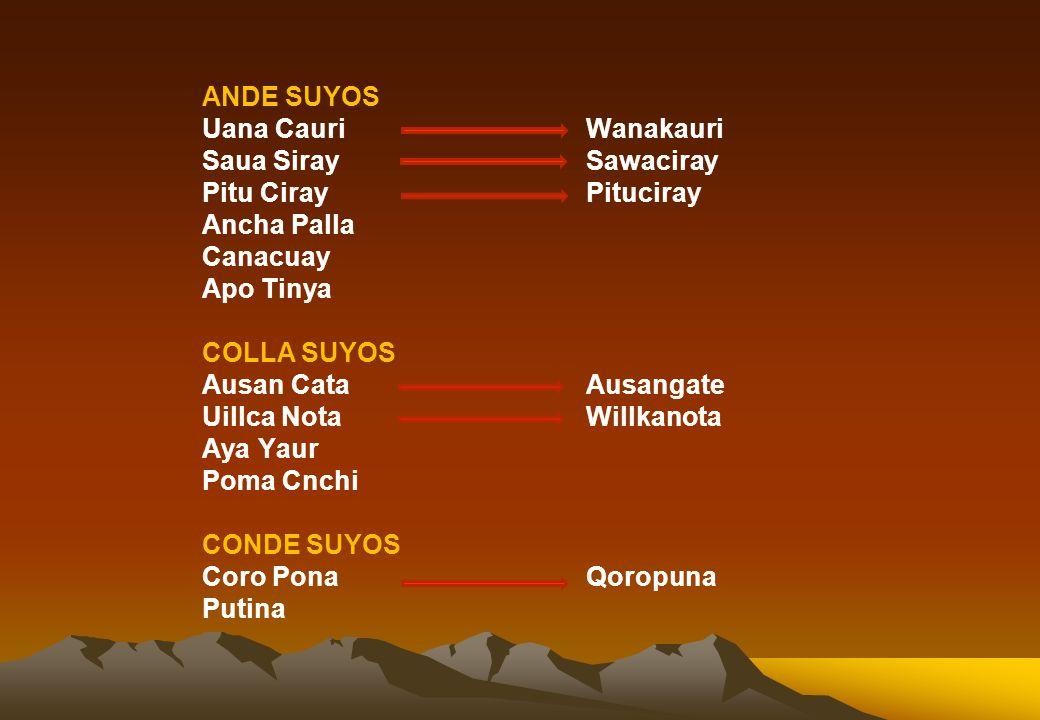 RELACIÓN DE LOS DIOSES PRINCIPALES DEL ANTIGUO PERÚ SEGÚN GUAMAN POMA DE AYALA (SIGLO XVI) DIVINIDADES IDENTIFICADAS CHINCHAY SUYOS Zupaico Zupa Raura