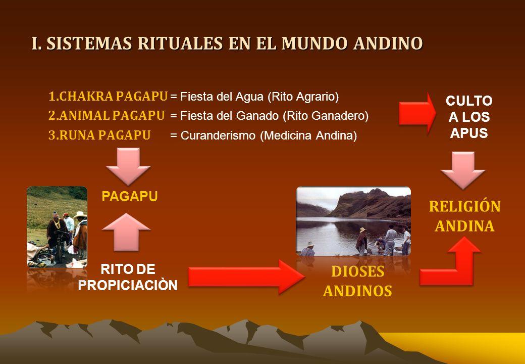IV.LA DIVERSIDAD CULTURAL A TRAVES DE LOS APUS Y CULTOS RELIGIOSOS a.