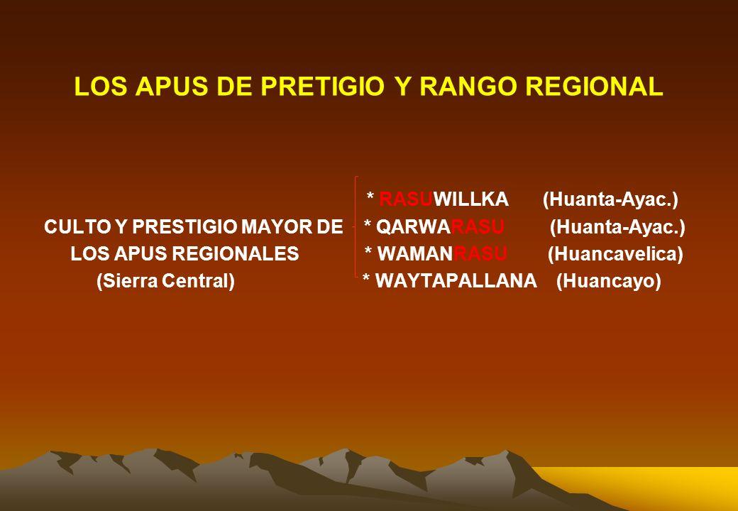 CASO 4: LOS APUS DE LA RUTA QAPAQ ÑAN DE ACOBAMBA- HVCA. PUEBLOS CATEGORÍA APU WAMANIS RANGOS Acobamba Distrito Qapariq Zonal Acobamba Pueblo Wachanay