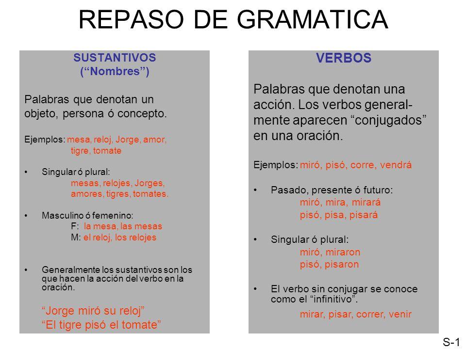 REPASO DE GRAMATICA SUSTANTIVOS (Nombres) Palabras que denotan un objeto, persona ó concepto. Ejemplos: mesa, reloj, Jorge, amor, tigre, tomate Singul