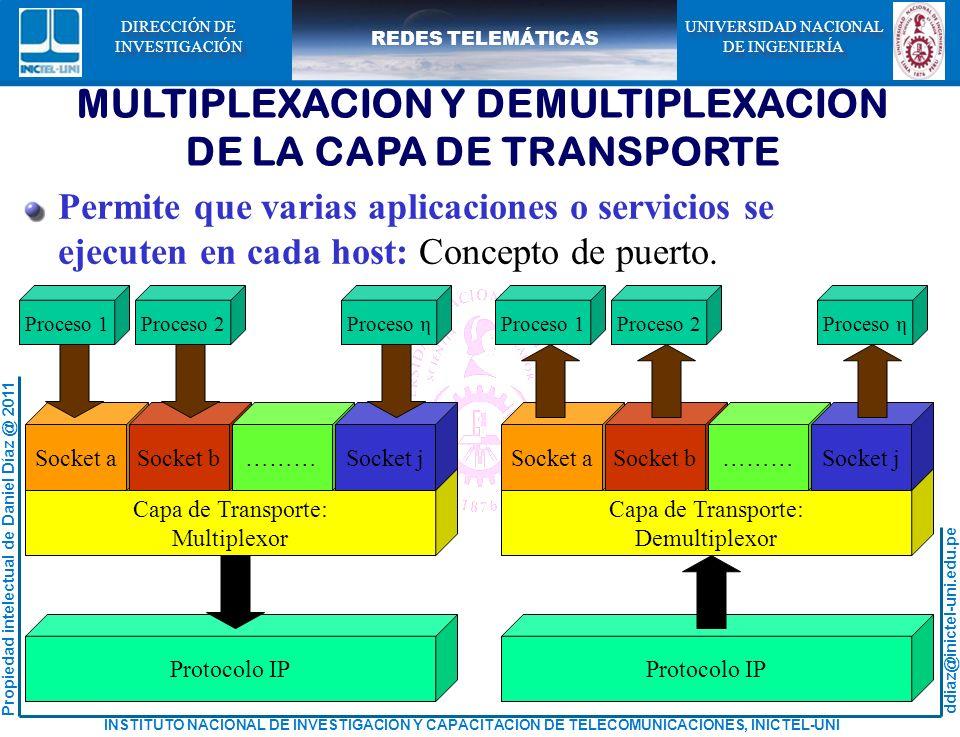 ddiaz@inictel-uni.edu.pe INSTITUTO NACIONAL DE INVESTIGACION Y CAPACITACION DE TELECOMUNICACIONES, INICTEL-UNI Propiedad intelectual de Daniel Díaz @ 2011 REDES TELEMÁTICAS UNIVERSIDAD NACIONAL DE INGENIERÍA UNIVERSIDAD NACIONAL DE INGENIERÍA DIRECCIÓN DE INVESTIGACIÓN DIRECCIÓN DE INVESTIGACIÓN MULTIPLEXACION Y DEMULTIPLEXACION DE LA CAPA DE TRANSPORTE Permite que varias aplicaciones o servicios se ejecuten en cada host: Concepto de puerto.