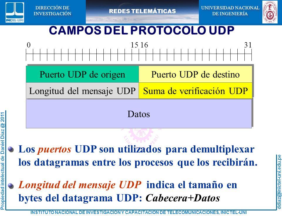 ddiaz@inictel-uni.edu.pe INSTITUTO NACIONAL DE INVESTIGACION Y CAPACITACION DE TELECOMUNICACIONES, INICTEL-UNI Propiedad intelectual de Daniel Díaz @ 2011 REDES TELEMÁTICAS UNIVERSIDAD NACIONAL DE INGENIERÍA UNIVERSIDAD NACIONAL DE INGENIERÍA DIRECCIÓN DE INVESTIGACIÓN DIRECCIÓN DE INVESTIGACIÓN CAMPOS DEL PROTOCOLO UDP Datos Longitud del mensaje UDP Suma de verificación UDP Puerto UDP de origen 0 15 16 31 Puerto UDP de destino Los puertos UDP son utilizados para demultiplexar los datagramas entre los procesos que los recibirán.
