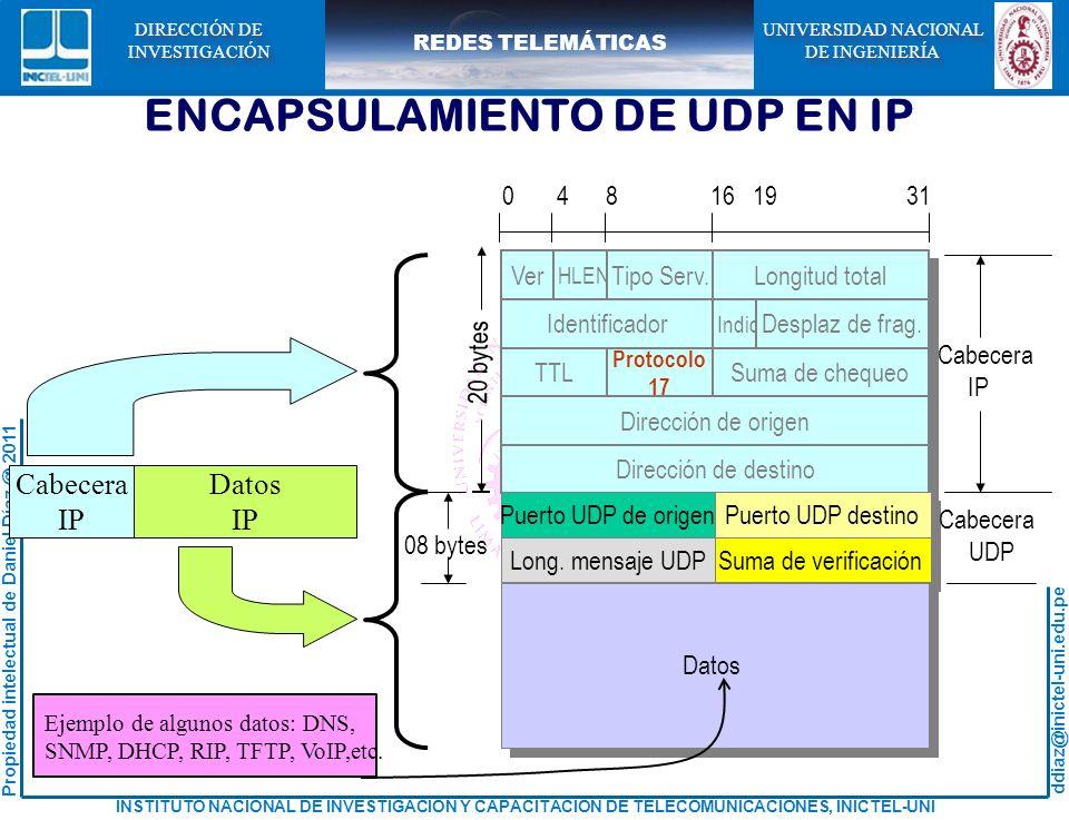 ddiaz@inictel-uni.edu.pe INSTITUTO NACIONAL DE INVESTIGACION Y CAPACITACION DE TELECOMUNICACIONES, INICTEL-UNI Propiedad intelectual de Daniel Díaz @ 2011 REDES TELEMÁTICAS UNIVERSIDAD NACIONAL DE INGENIERÍA UNIVERSIDAD NACIONAL DE INGENIERÍA DIRECCIÓN DE INVESTIGACIÓN DIRECCIÓN DE INVESTIGACIÓN Ver HLEN Tipo Serv.
