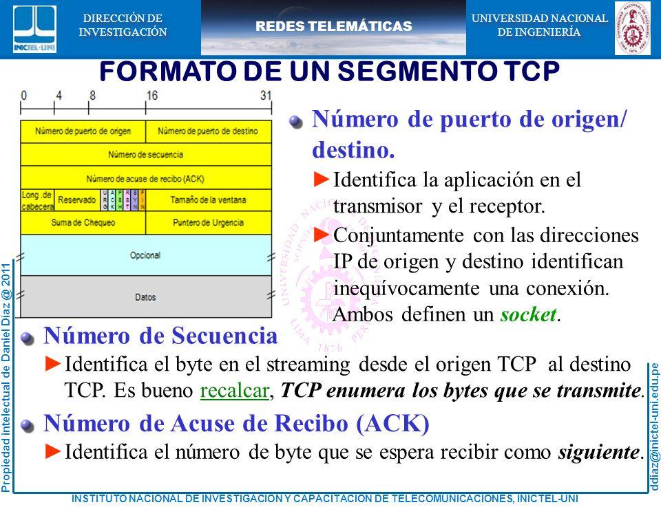 ddiaz@inictel-uni.edu.pe INSTITUTO NACIONAL DE INVESTIGACION Y CAPACITACION DE TELECOMUNICACIONES, INICTEL-UNI Propiedad intelectual de Daniel Díaz @ 2011 REDES TELEMÁTICAS UNIVERSIDAD NACIONAL DE INGENIERÍA UNIVERSIDAD NACIONAL DE INGENIERÍA DIRECCIÓN DE INVESTIGACIÓN DIRECCIÓN DE INVESTIGACIÓN Número de puerto de origen/ destino.