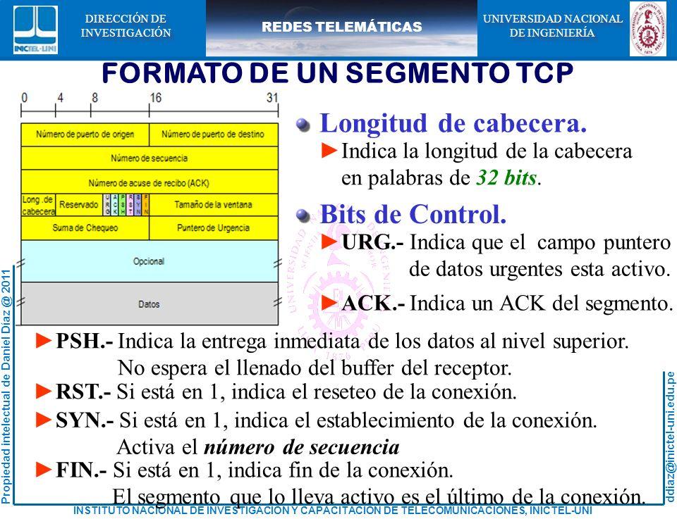 ddiaz@inictel-uni.edu.pe INSTITUTO NACIONAL DE INVESTIGACION Y CAPACITACION DE TELECOMUNICACIONES, INICTEL-UNI Propiedad intelectual de Daniel Díaz @ 2011 REDES TELEMÁTICAS UNIVERSIDAD NACIONAL DE INGENIERÍA UNIVERSIDAD NACIONAL DE INGENIERÍA DIRECCIÓN DE INVESTIGACIÓN DIRECCIÓN DE INVESTIGACIÓN Longitud de cabecera.