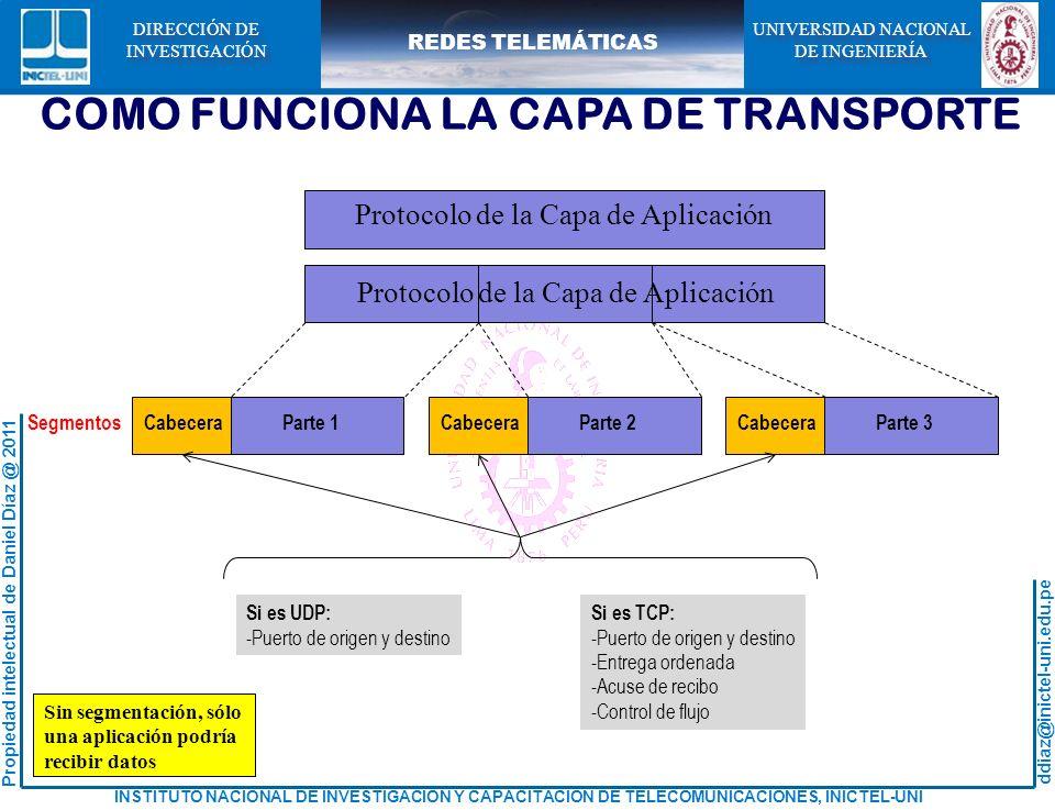 ddiaz@inictel-uni.edu.pe INSTITUTO NACIONAL DE INVESTIGACION Y CAPACITACION DE TELECOMUNICACIONES, INICTEL-UNI Propiedad intelectual de Daniel Díaz @ 2011 REDES TELEMÁTICAS UNIVERSIDAD NACIONAL DE INGENIERÍA UNIVERSIDAD NACIONAL DE INGENIERÍA DIRECCIÓN DE INVESTIGACIÓN DIRECCIÓN DE INVESTIGACIÓN COMO FUNCIONA LA CAPA DE TRANSPORTE Protocolo de la Capa de Aplicación CabeceraParte 1CabeceraParte 2CabeceraParte 3Segmentos Si es UDP: -Puerto de origen y destino Si es TCP: -Puerto de origen y destino -Entrega ordenada -Acuse de recibo -Control de flujo Sin segmentación, sólo una aplicación podría recibir datos