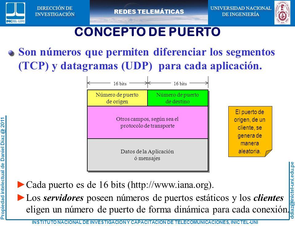 ddiaz@inictel-uni.edu.pe INSTITUTO NACIONAL DE INVESTIGACION Y CAPACITACION DE TELECOMUNICACIONES, INICTEL-UNI Propiedad intelectual de Daniel Díaz @ 2011 REDES TELEMÁTICAS UNIVERSIDAD NACIONAL DE INGENIERÍA UNIVERSIDAD NACIONAL DE INGENIERÍA DIRECCIÓN DE INVESTIGACIÓN DIRECCIÓN DE INVESTIGACIÓN CONCEPTO DE PUERTO Son números que permiten diferenciar los segmentos (TCP) y datagramas (UDP) para cada aplicación.