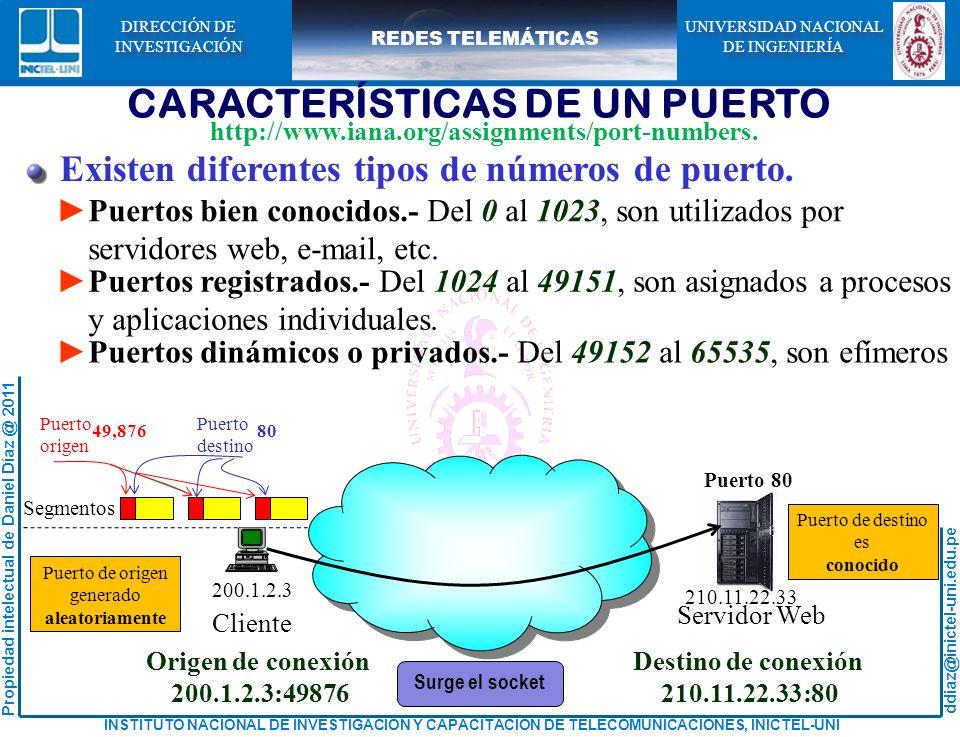 ddiaz@inictel-uni.edu.pe INSTITUTO NACIONAL DE INVESTIGACION Y CAPACITACION DE TELECOMUNICACIONES, INICTEL-UNI Propiedad intelectual de Daniel Díaz @ 2011 REDES TELEMÁTICAS UNIVERSIDAD NACIONAL DE INGENIERÍA UNIVERSIDAD NACIONAL DE INGENIERÍA DIRECCIÓN DE INVESTIGACIÓN DIRECCIÓN DE INVESTIGACIÓN CARACTERÍSTICAS DE UN PUERTO Existen diferentes tipos de números de puerto.