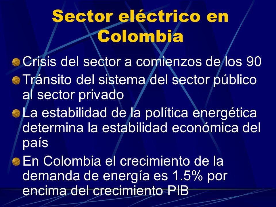 Sector eléctrico en Colombia El modelo del sector electrico cambio en 1994 con las Leyes 142 y143 para: - Buscar inversionistas internacionales - Mejorar la competitividad del sector - Mejorar la calidad, y - Obtener menores tarifas Chivor, El Guavio y Betania pasaron a los inversionistas internacionales