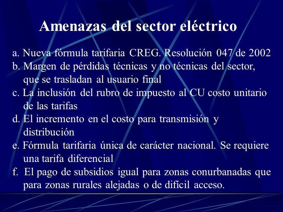 Amenazas del sector eléctrico a. Nueva fórmula tarifaria CREG. Resolución 047 de 2002 b. Margen de pérdidas técnicas y no técnicas del sector, que se