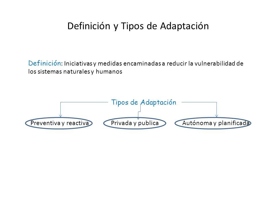Definición y Tipos de Adaptación Definición : Iniciativas y medidas encaminadas a reducir la vulnerabilidad de los sistemas naturales y humanos Tipos