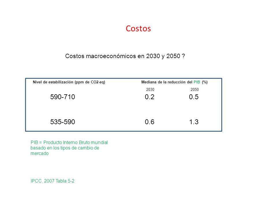 Costos Costos macroeconómicos en 2030 y 2050 ? PIB = Producto Interno Bruto mundial basado en los tipos de cambio de mercado IPCC, 2007 Tabla 5-2 Nive