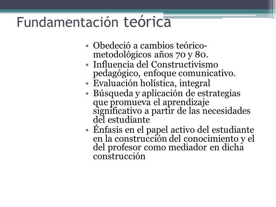 Fundamentación teórica Obedeció a cambios teórico- metodológicos años 70 y 80. Influencia del Constructivismo pedagógico, enfoque comunicativo. Evalua