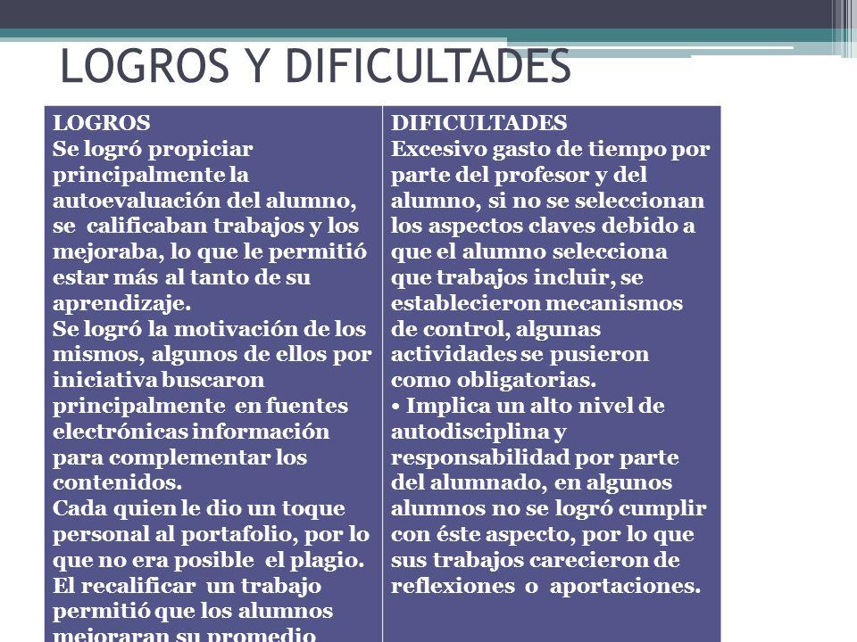 Referencias Bibliograficas Bordas I.y Cabrera F. (2001).