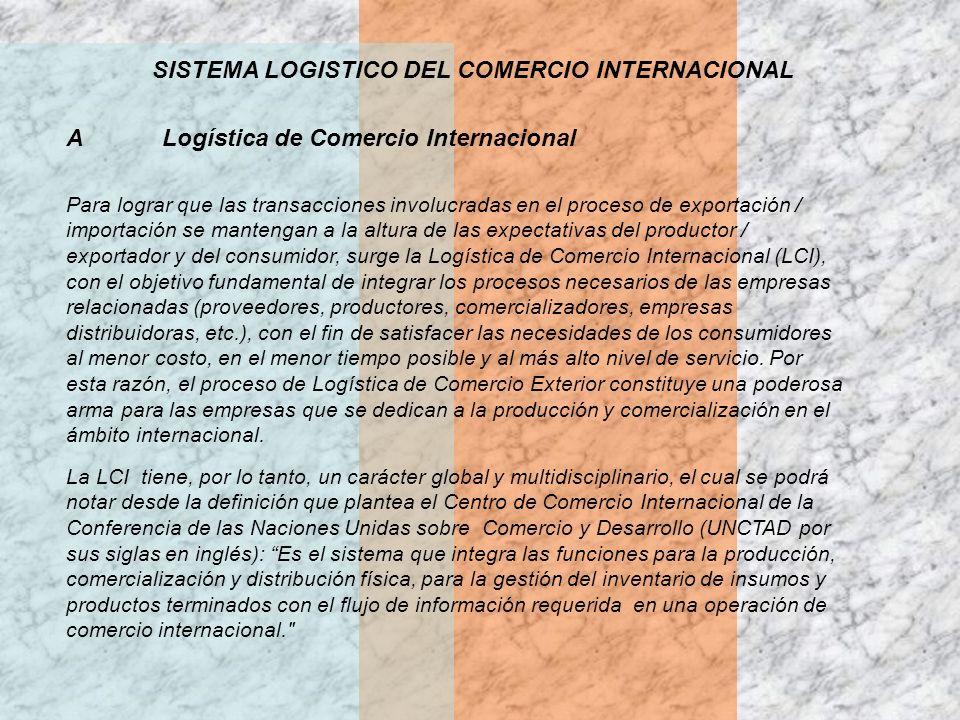 SISTEMA LOGISTICO DEL COMERCIO INTERNACIONAL ALogística de Comercio Internacional Para lograr que las transacciones involucradas en el proceso de expo