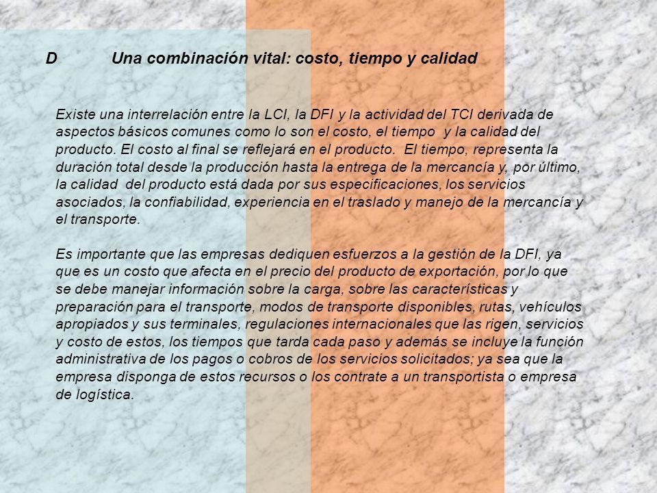 DUna combinación vital: costo, tiempo y calidad Existe una interrelación entre la LCI, la DFI y la actividad del TCI derivada de aspectos básicos comu