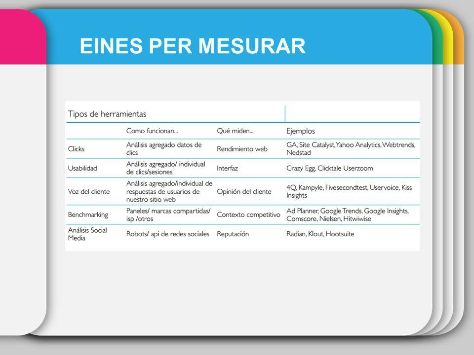 EINES PER MESURAR