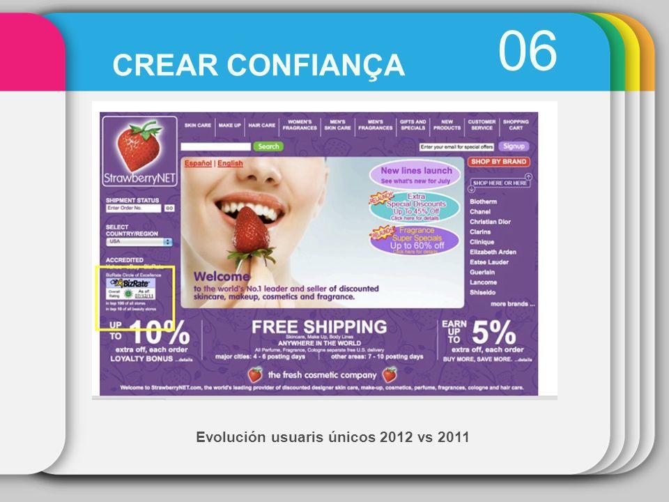 Evolución usuaris únicos 2012 vs 2011 06 CREAR CONFIANÇA