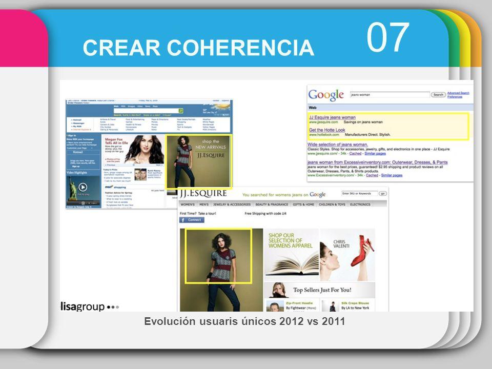 Evolución usuaris únicos 2012 vs 2011 07 CREAR COHERENCIA