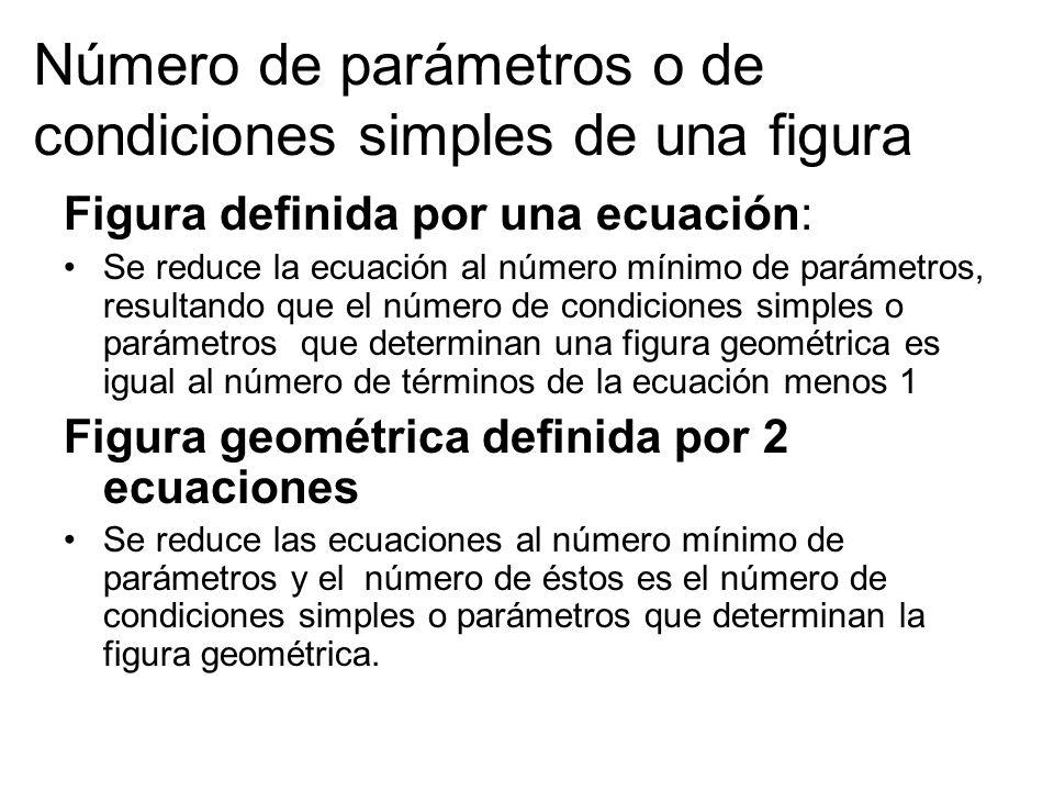 Figura definida por una ecuación: Se reduce la ecuación al número mínimo de parámetros, resultando que el número de condiciones simples o parámetros q
