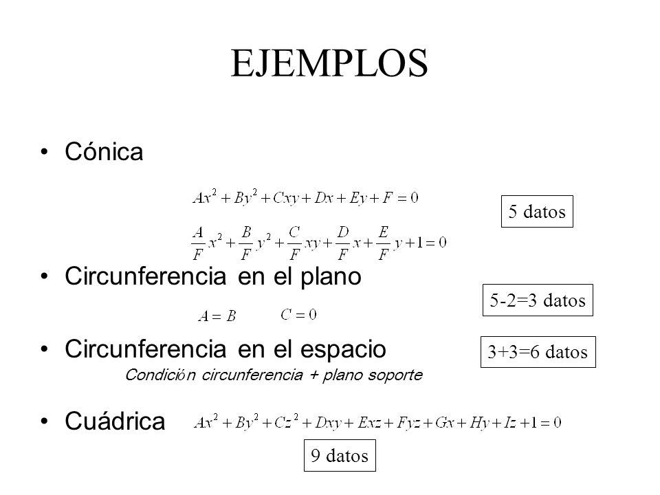 Cónica Circunferencia en el plano Circunferencia en el espacio Cuádrica 5 datos 9 datos 5-2=3 datos 3+3=6 datos Condici ó n circunferencia + plano sop