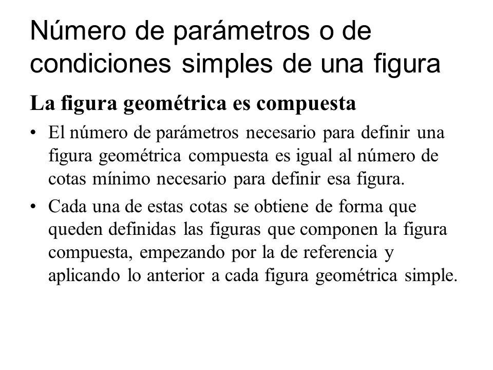 La figura geométrica es compuesta El número de parámetros necesario para definir una figura geométrica compuesta es igual al número de cotas mínimo ne
