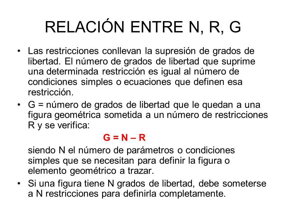 Las restricciones conllevan la supresión de grados de libertad. El número de grados de libertad que suprime una determinada restricción es igual al nú