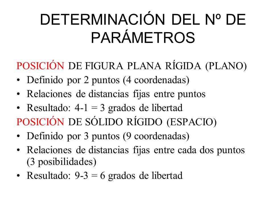 DETERMINACIÓN DEL Nº DE PARÁMETROS POSICIÓN DE FIGURA PLANA RÍGIDA (PLANO) Definido por 2 puntos (4 coordenadas) Relaciones de distancias fijas entre