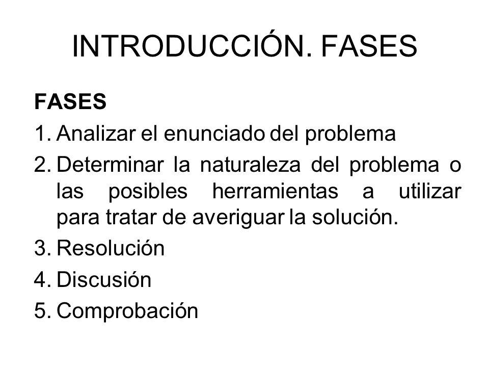 FASES 1.Analizar el enunciado del problema 2.Determinar la naturaleza del problema o las posibles herramientas a utilizar para tratar de averiguar la
