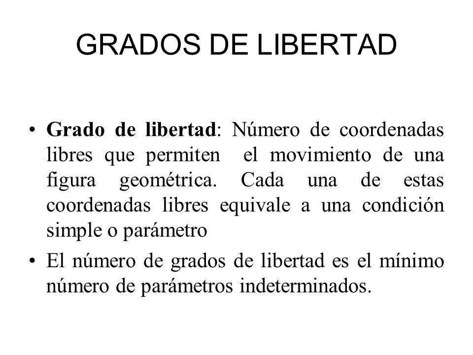 Grado de libertad: Número de coordenadas libres que permiten el movimiento de una figura geométrica. Cada una de estas coordenadas libres equivale a u
