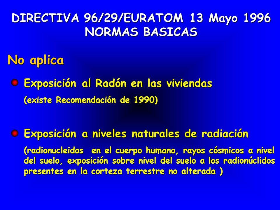 DIRECTIVA 96/29/EURATOM 13 Mayo 1996 NORMAS BASICAS No aplica Exposición al Radón en las viviendas (existe Recomendación de 1990) Exposición a niveles
