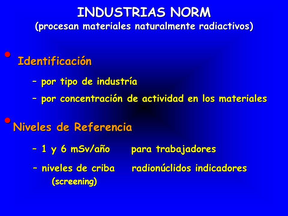 INDUSTRIAS NORM (procesan materiales naturalmente radiactivos) Identificación Identificación – por tipo de industría – por concentración de actividad