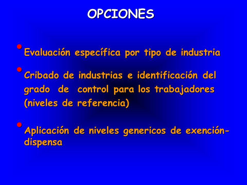 Evaluación específica por tipo de industria Evaluación específica por tipo de industria OPCIONES Cribado de industrias e identificación del grado de c