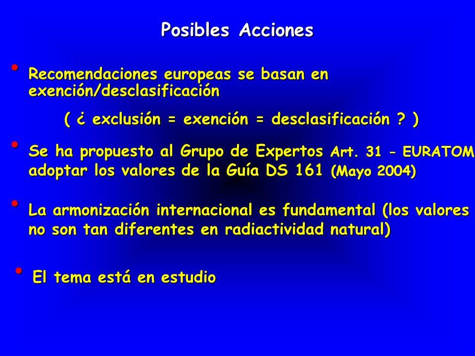 Se ha propuesto al Grupo de Expertos Art. 31 - EURATOM adoptar los valores de la Guía DS 161 (Mayo 2004) Se ha propuesto al Grupo de Expertos Art. 31