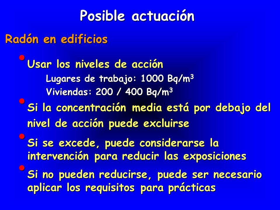 Usar los niveles de acción Usar los niveles de acción Lugares de trabajo: 1000 Bq/m 3 Viviendas: 200 / 400 Bq/m 3 Posible actuación Radón en edificios