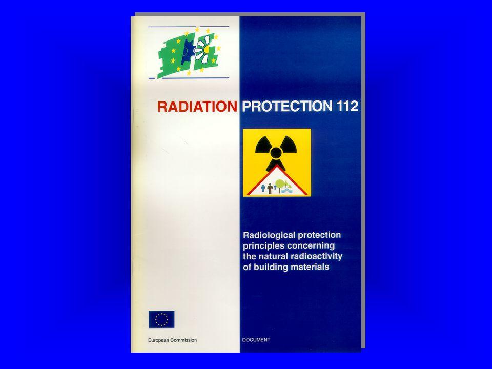 Directiva sobre Agua Potable Dosis indicativa total = 0.1 mSv/a Se excluye radón y descendientes Dosis indicativa total = 0.1 mSv/a Se excluye radón y descendientes Criba (screening) Criba (screening) beta : 1Bq l -1 alfa : 0.1Bq l -1 Si > 20 % de niveles de referencia se evalúa la dosis Concentraciones de referencia Concentraciones de referencia U : 100Bq l -1 Ra -226 :0.5Bq l -1
