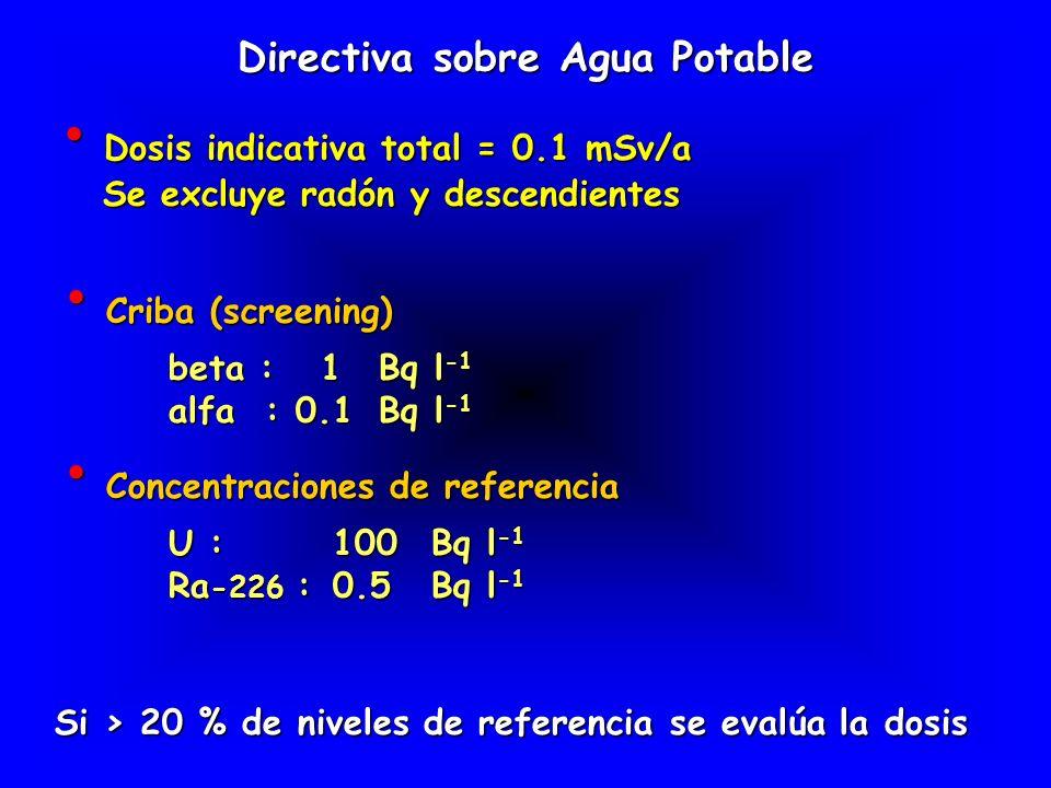 Recomendaciones sobre radón en Agua Potable C Rn < 100 Bq l -1 ninguna restricción C Rn < 100 Bq l -1 ninguna restricción C Rn > 1000Bq l -1 se requiere acción (abastecimiento público) C Rn > 1000Bq l -1 se requiere acción (abastecimiento público) Concentraciones de referencia Concentraciones de referencia Acciones de remedio (incluye a otros radionúclidos) Acciones de remedio (incluye a otros radionúclidos) Po -210 :0.1Bq l -1 Pb -210 :0.2Bq l -1 Protección de trabajadores en tratamiento de aguas Protección de trabajadores en tratamiento de aguas Para abastecimiento individual (referencia 1000 Bq/l) Para abastecimiento individual (referencia 1000 Bq/l)