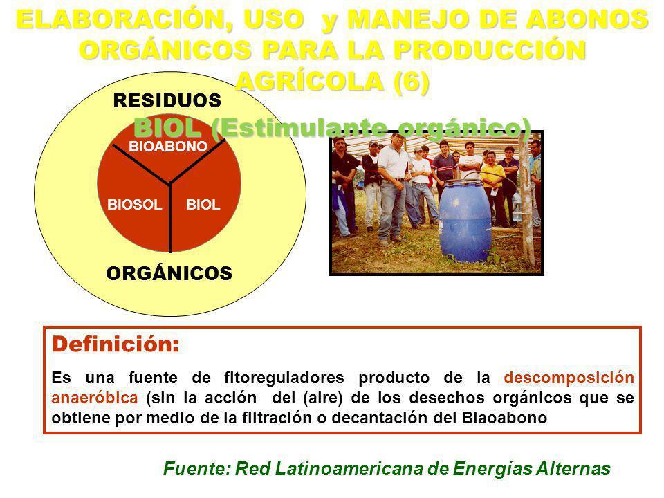 COMPOSICION BIOQUIMICA DEL BIOL COMPONENTEUnidadesBIOL de estiércol BIOL de estiércol + alfalfa Materia Orgánica Fibra Nitrógeno Fósforo Potasio Calcio Azufre Acido idol-acético Giberelinas Purina Tiamina (B1) Riboflavina (B2) Piridoxina (B6) Acido nicotínico Acido fólico Cisteina Triptofano % ng/g 38.0 20.0 1.6 0.2 1.5 0.2 12.0 9.7 9.3 187.5 83.3 31.1 10.8 14.2 9.9 56.6 41.1 26.2 2.7 0.3 2,1 0.4 0.2 67.1 20.5 24.4 302.6 210.1 110.7 35.8 45.6 27.4 127.1