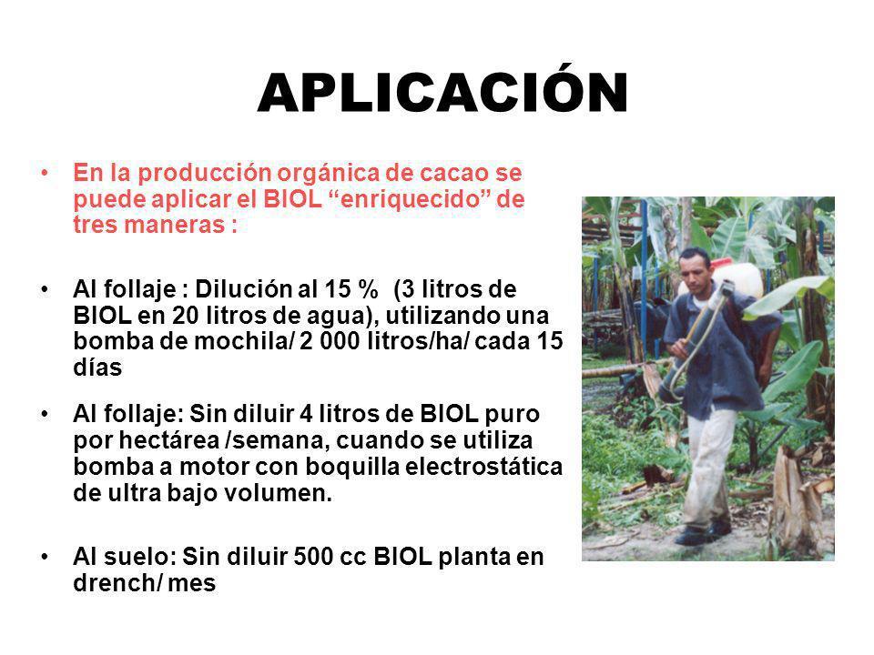 APLICACIÓN En la producción orgánica de cacao se puede aplicar el BIOL enriquecido de tres maneras : Al follaje : Dilución al 15 % (3 litros de BIOL e