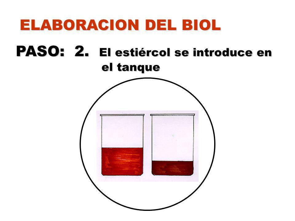 Mezcla de los ingredientes Los materiales orgánicos y minerales se introducen en el tanque de 200 litros.