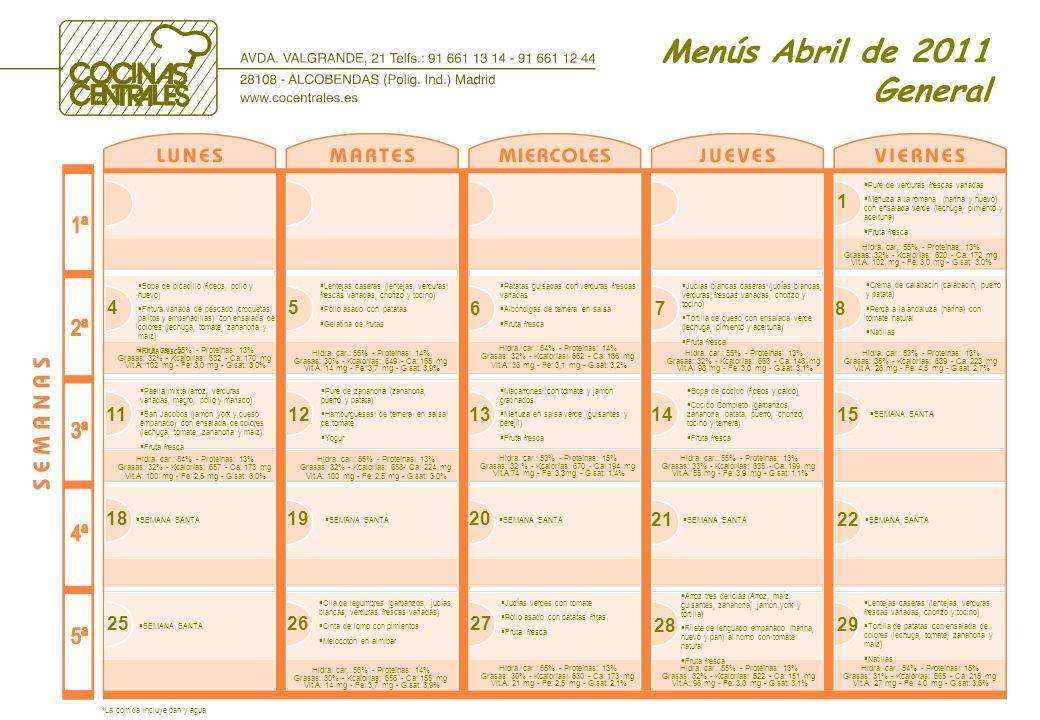 Menús Abril de 2011 General 45 678 11 1213 1415 Judías blancas caseras (judías blancas, verduras frescas variadas, chorizo y tocino) Tortilla de queso con ensalada verde (lechuga, pimiento y aceituna) Fruta fresca 18 19 20 2122 Paella mixta (arroz, verduras variadas, magro, pollo y marisco) San Jacobos (jamón york y queso empanado) con ensalada de colores (lechuga, tomate, zanahoria y maíz) Fruta fresca Sopa de cocido (fideos y caldo) Cocido Completo (garbanzos, zanahoria, patata, puerro, chorizo, tocino y ternera) Fruta fresca Crema de calabacín (calabacín, puerro y patata) Perca a la andaluza (harina) con tomate natural Natillas Puré de verduras frescas variadas Merluza a la romana (harina y huevo) con ensalada verde (lechuga, pimiento y aceituna) Fruta fresca Macarrones con tomate y jamón gratinados Merluza en salsa verde (guisantes y perejil) Fruta fresca Puré de zanahoria (zanahoria, puerro y patata) Hamburguesas de ternera en salsa de tomate Yogur *La comida incluye pan y agua.